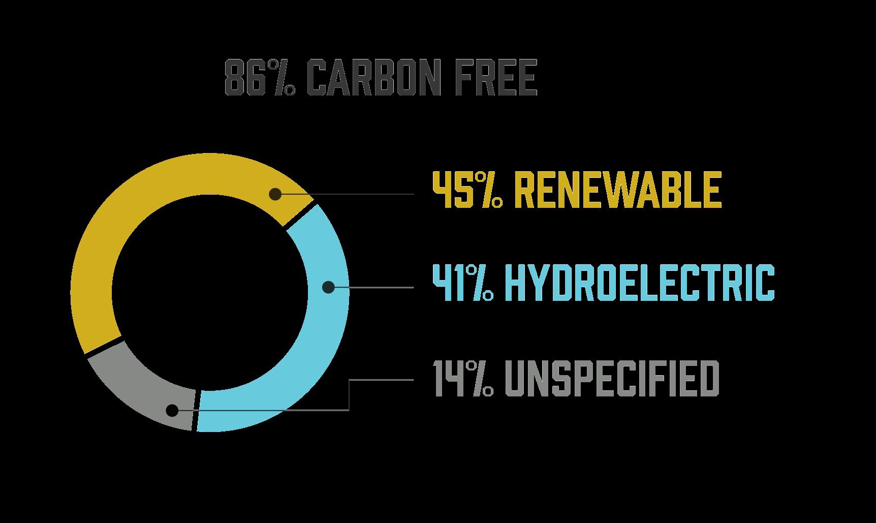 2020 Carbon Graphic