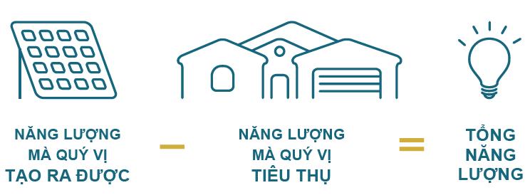 Vietnamese NEM graphic